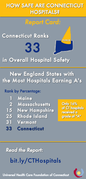 CT_Hospital_Safety